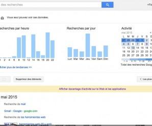 Historique Google